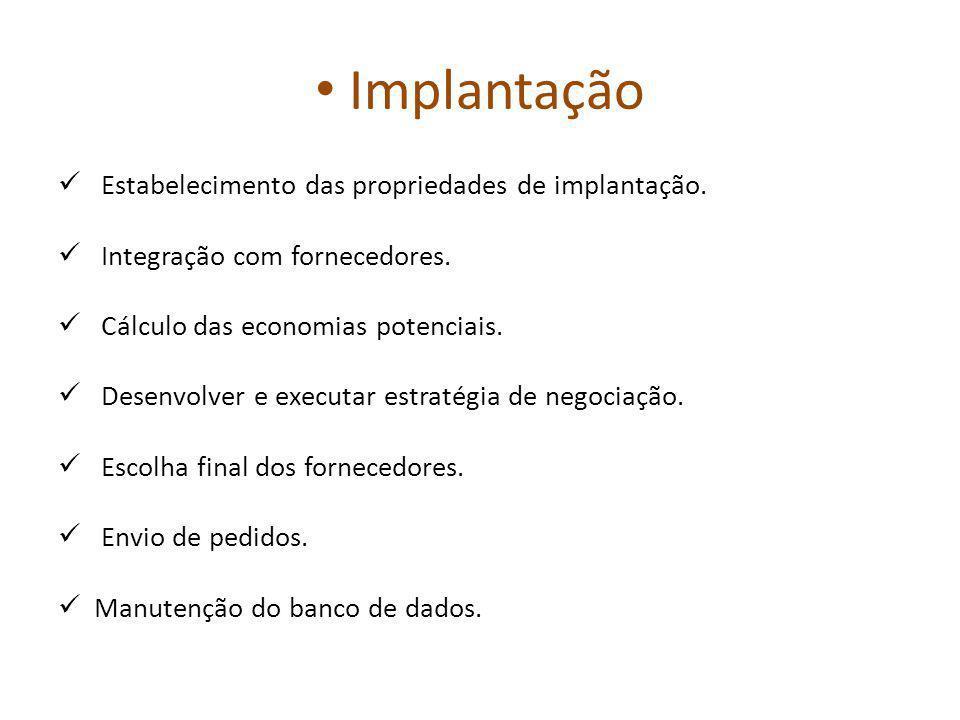Implantação Estabelecimento das propriedades de implantação.