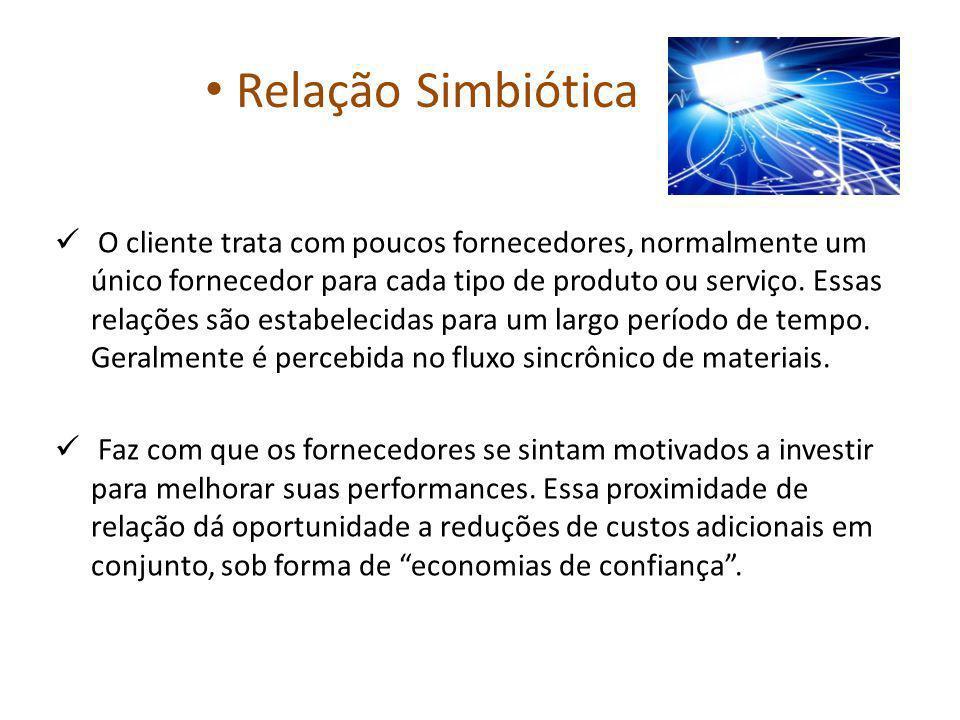 Relação Simbiótica O cliente trata com poucos fornecedores, normalmente um único fornecedor para cada tipo de produto ou serviço.