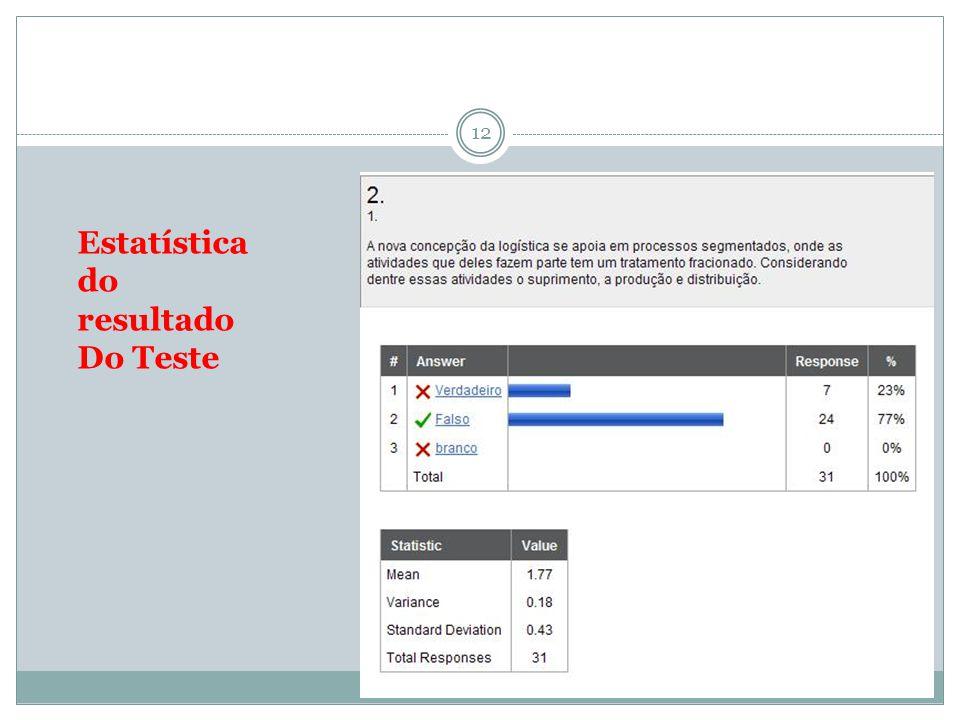 Estatística do resultado Do Teste 12