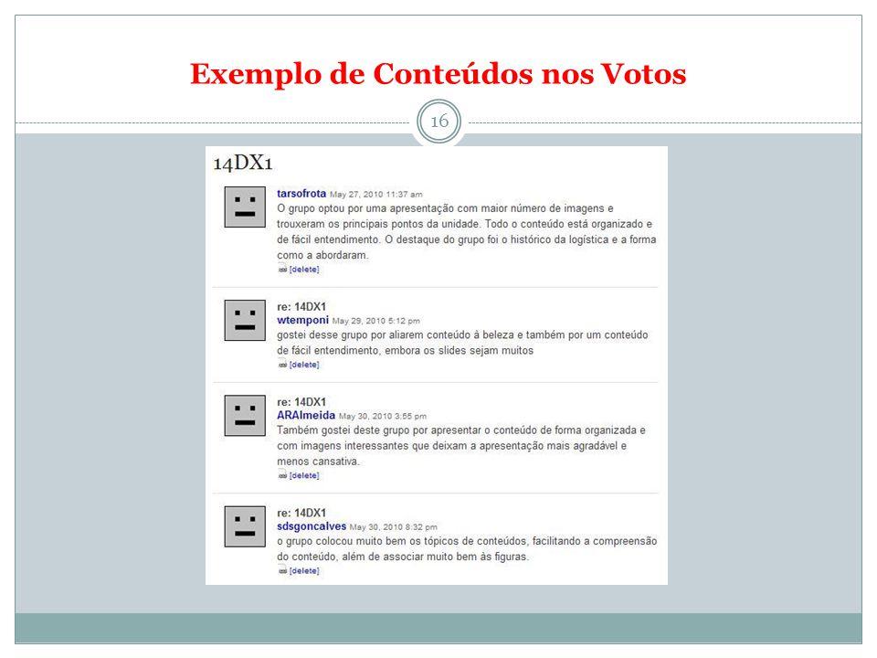Exemplo de Conteúdos nos Votos 16