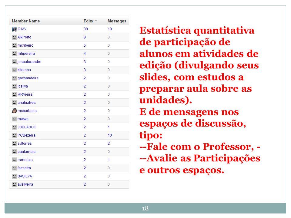 18 Estatística quantitativa de participação de alunos em atividades de edição (divulgando seus slides, com estudos a preparar aula sobre as unidades).