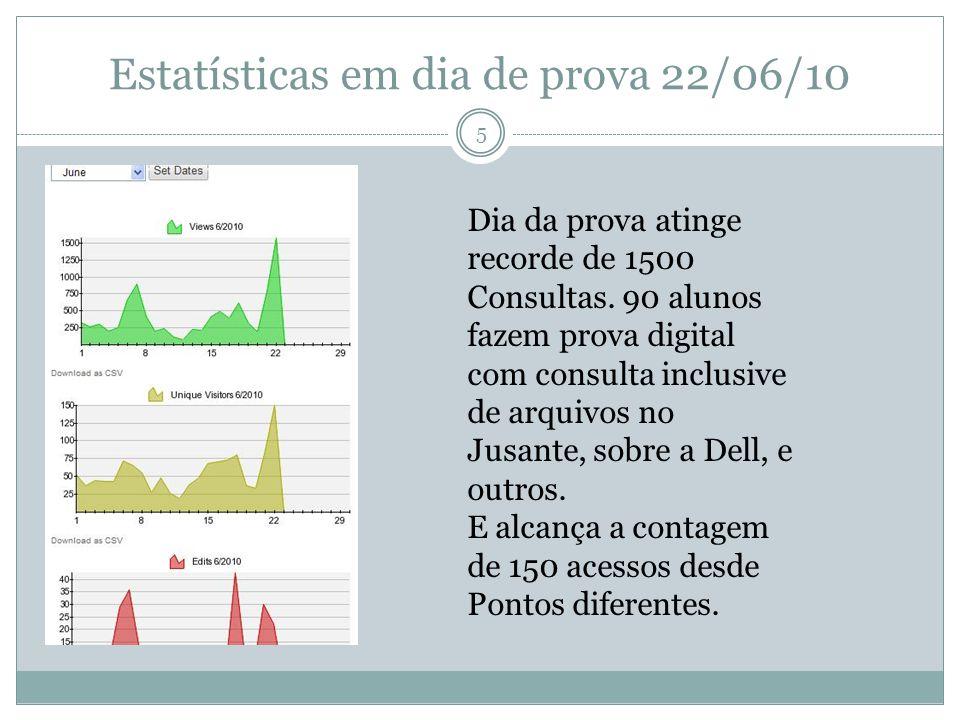 Estatísticas em dia de prova 22/06/10 5 Dia da prova atinge recorde de 1500 Consultas. 90 alunos fazem prova digital com consulta inclusive de arquivo