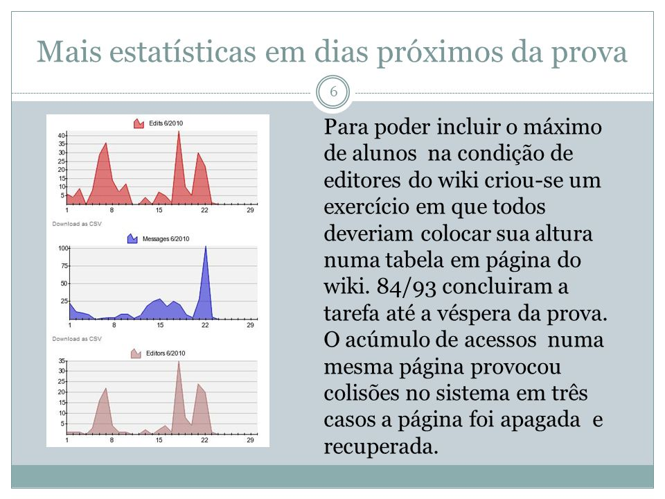 Mais estatísticas em dias próximos da prova 6 Para poder incluir o máximo de alunos na condição de editores do wiki criou-se um exercício em que todos deveriam colocar sua altura numa tabela em página do wiki.