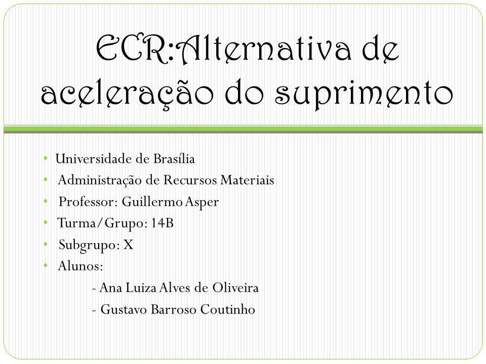 ECR:Origem O método ECR(Efficient consumer response ou resposta eficiente ao consumidor) foi originado nos EUA na década de 80 e chegou ao Brasil em meados da década de 90 e tem como participantes as redes de supermercados, fabricantes de produtos de consumo não duráveis e prestadores de serviços logísticos (Alvim).