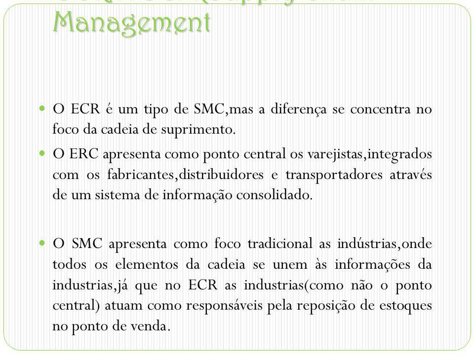 ECR X SCM(Supply Chain Management