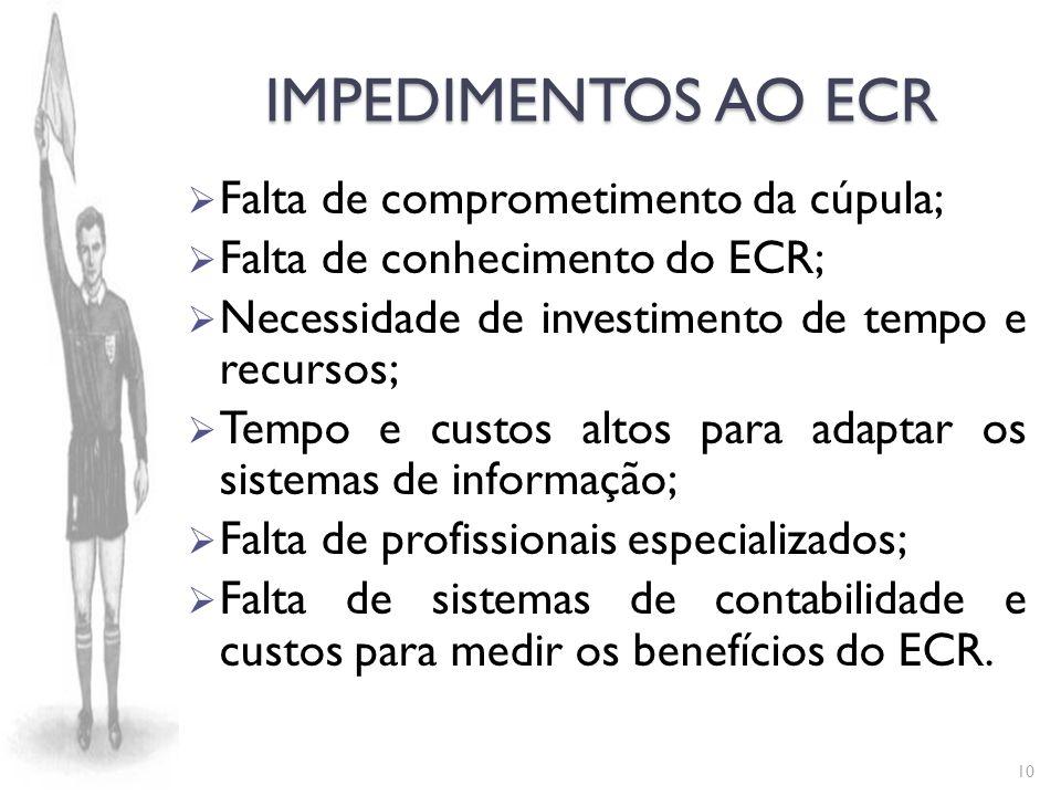 IMPEDIMENTOS AO ECR Falta de comprometimento da cúpula; Falta de conhecimento do ECR; Necessidade de investimento de tempo e recursos; Tempo e custos altos para adaptar os sistemas de informação; Falta de profissionais especializados; Falta de sistemas de contabilidade e custos para medir os benefícios do ECR.