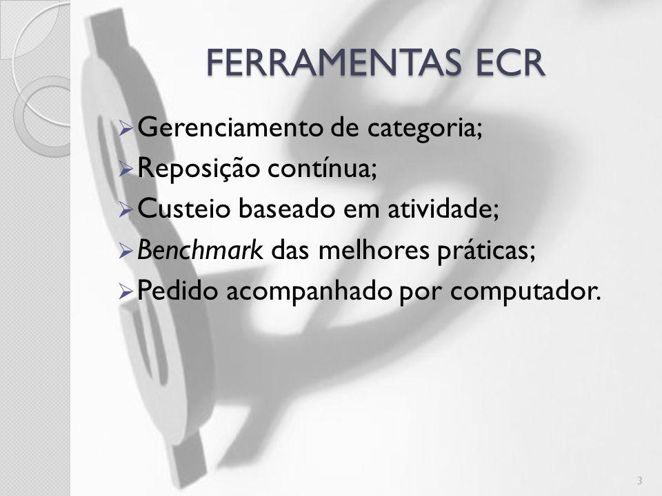 FERRAMENTAS ECR Gerenciamento de categoria; Reposição contínua; Custeio baseado em atividade; Benchmark das melhores práticas; Pedido acompanhado por computador.