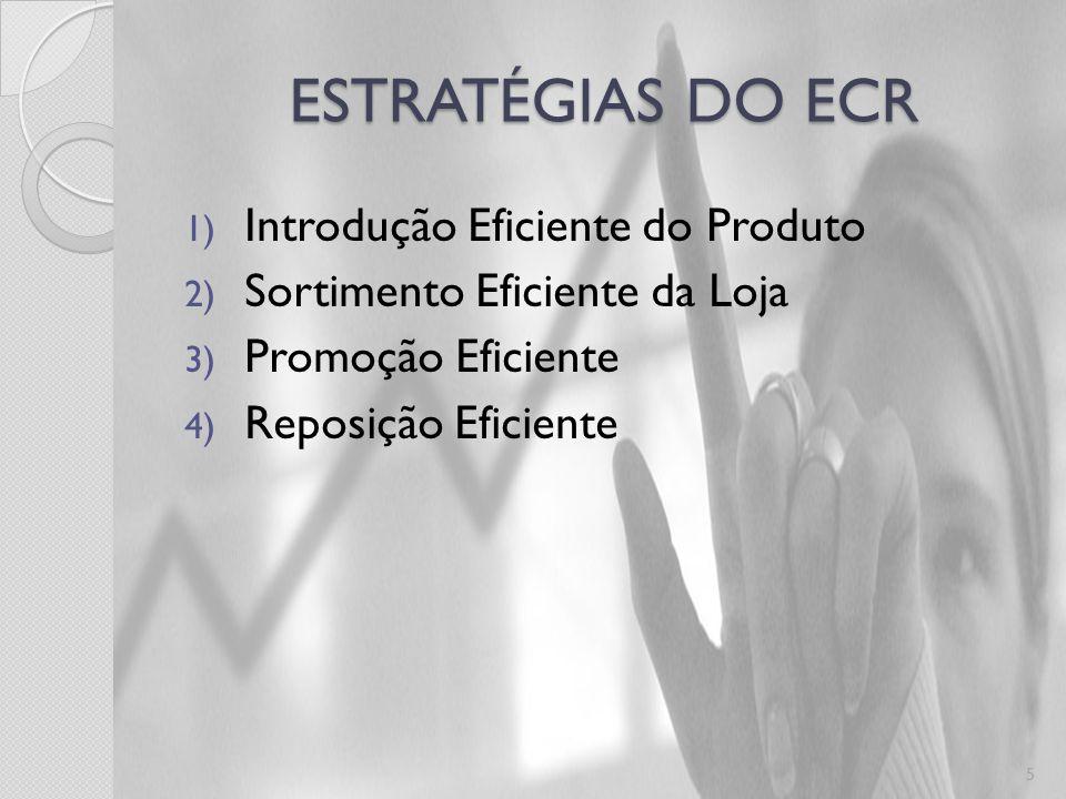 ESTRATÉGIA DO ECR 1) Introdução Eficiente do Produto: a) Distribuidor e fornecedor concordam quanto ao produto a ser testado.