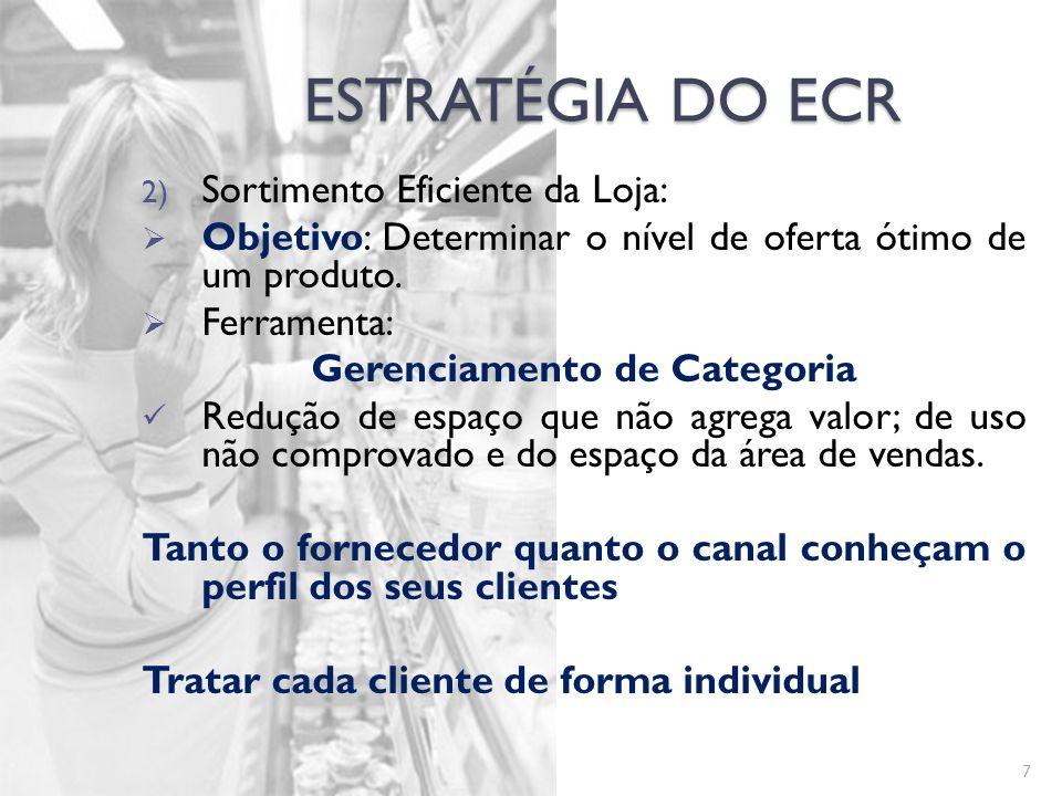 ESTRATÉGIA DO ECR 2) Sortimento Eficiente da Loja: Objetivo: Determinar o nível de oferta ótimo de um produto.