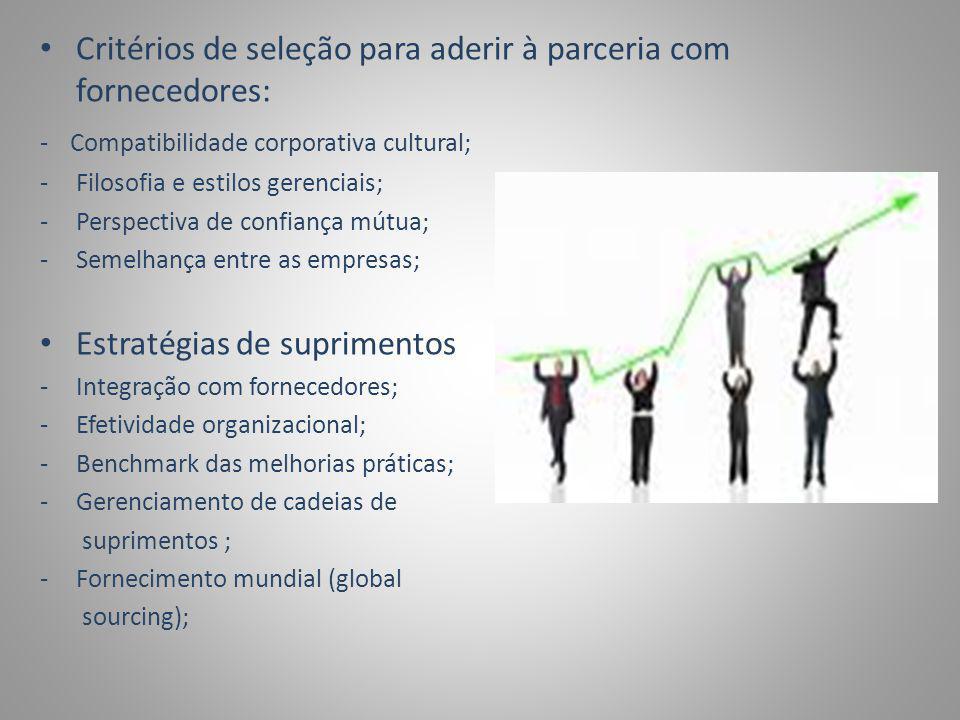 Determinação das estratégias de suprimento - A determinação das estratégias de suprimentos é estruturada em três macroetapas: avaliação, análise e implantação.