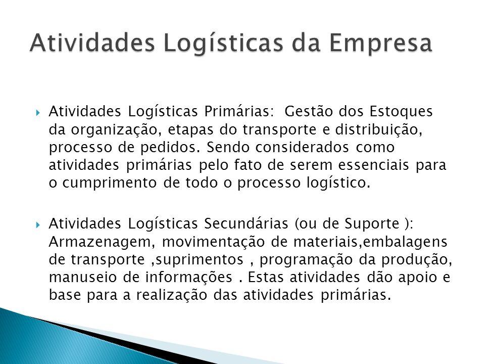 Atividades Logísticas Primárias: Gestão dos Estoques da organização, etapas do transporte e distribuição, processo de pedidos.