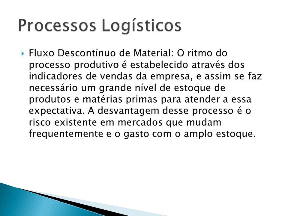 Fluxo Descontínuo de Material: O ritmo do processo produtivo é estabelecido através dos indicadores de vendas da empresa, e assim se faz necessário um grande nível de estoque de produtos e matérias primas para atender a essa expectativa.