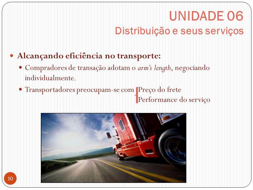UNIDADE 06 Distribuição e seus serviços 10 Alcançando eficiência no transporte: Compradores de transação adotam o arms length, negociando individualmente.