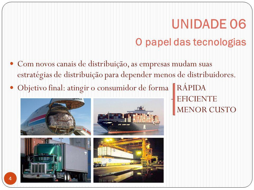 UNIDADE 06 O papel das tecnologias 4 Com novos canais de distribuição, as empresas mudam suas estratégias de distribuição para depender menos de distribuidores.