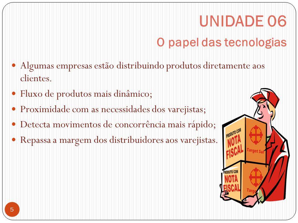 UNIDADE 06 O papel das tecnologias 5 Algumas empresas estão distribuindo produtos diretamente aos clientes.