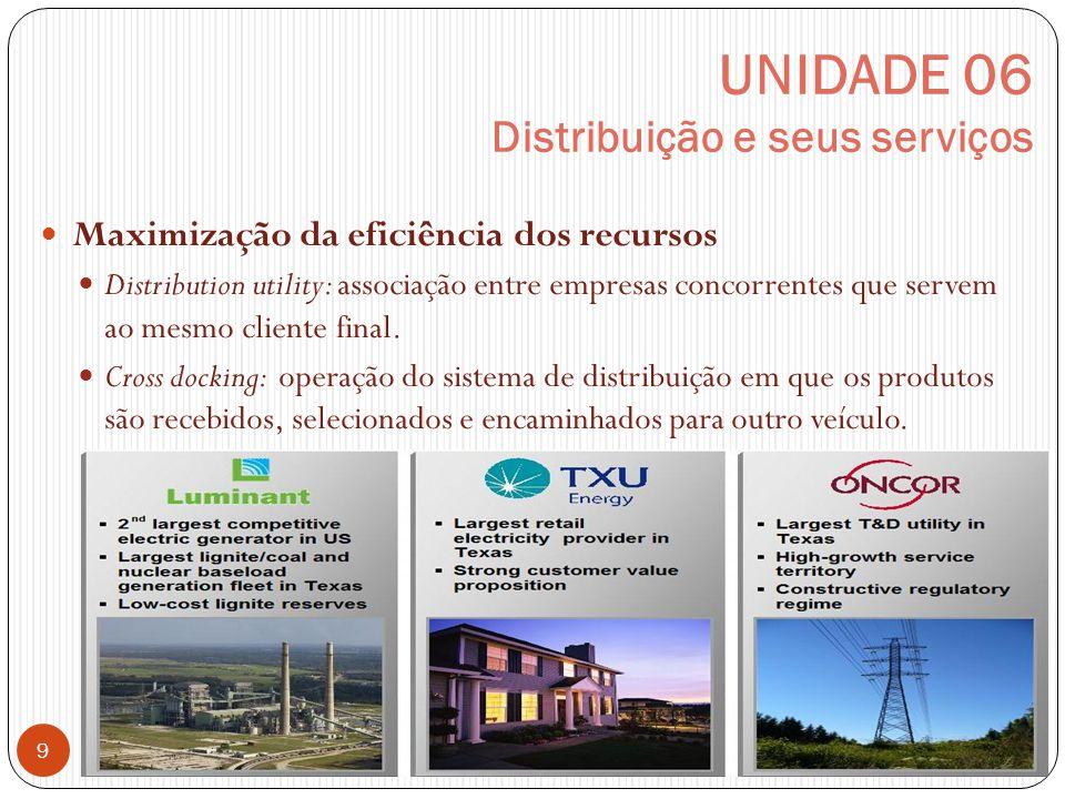 UNIDADE 06 Distribuição e seus serviços 9 Maximização da eficiência dos recursos Distribution utility: associação entre empresas concorrentes que servem ao mesmo cliente final.