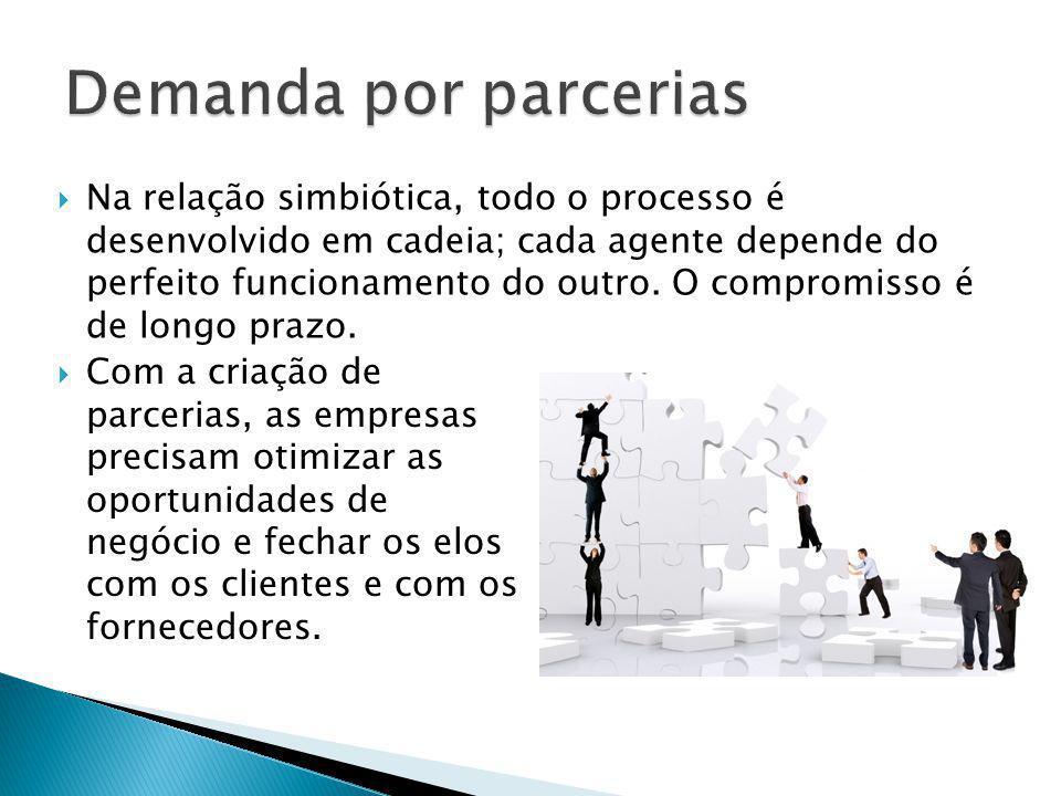 Na relação simbiótica, todo o processo é desenvolvido em cadeia; cada agente depende do perfeito funcionamento do outro. O compromisso é de longo praz