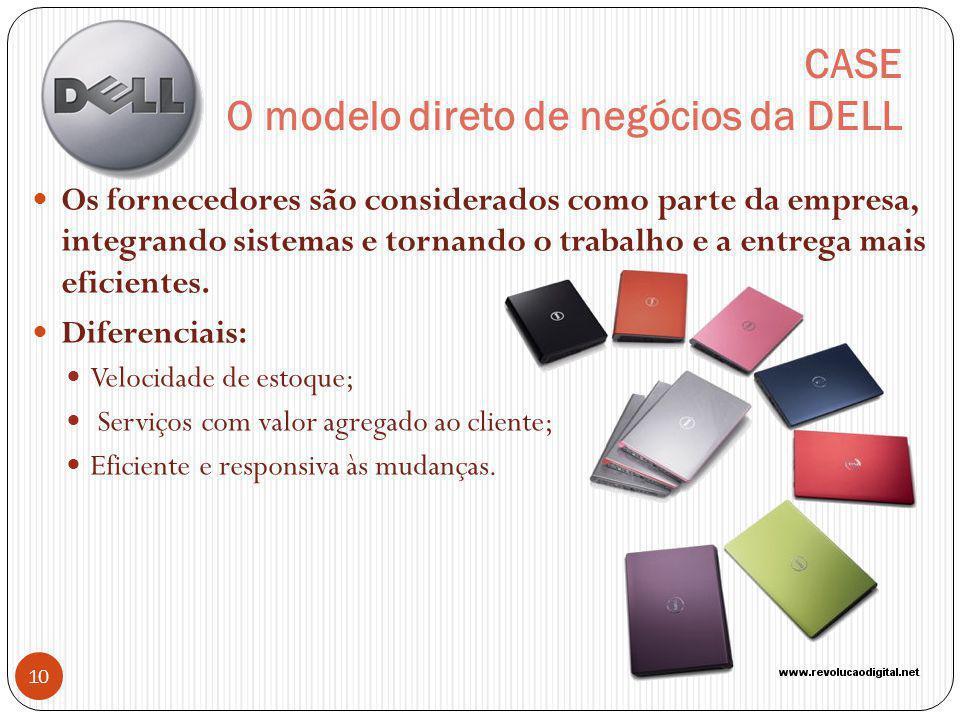 CASE O modelo direto de negócios da DELL Os fornecedores são considerados como parte da empresa, integrando sistemas e tornando o trabalho e a entrega