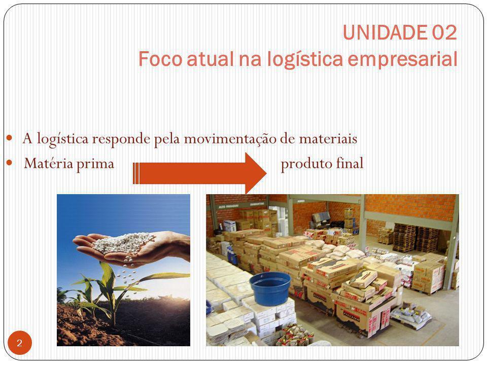 UNIDADE 02 Foco atual na logística empresarial A logística responde pela movimentação de materiais Matéria prima produto final 2