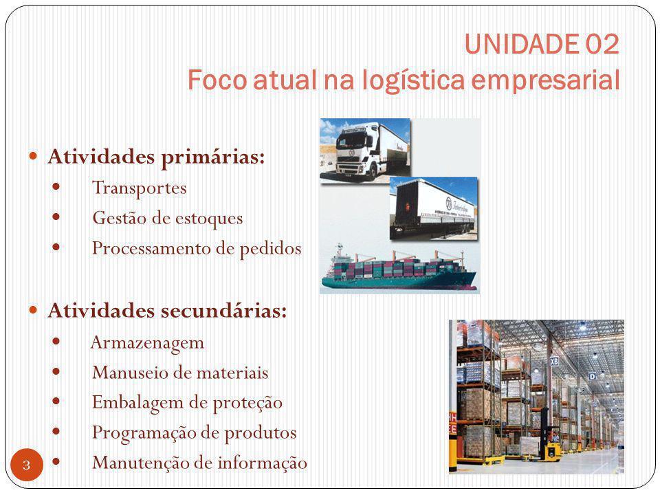 UNIDADE 02 Foco atual na logística empresarial Atividades primárias: Transportes Gestão de estoques Processamento de pedidos Atividades secundárias: A