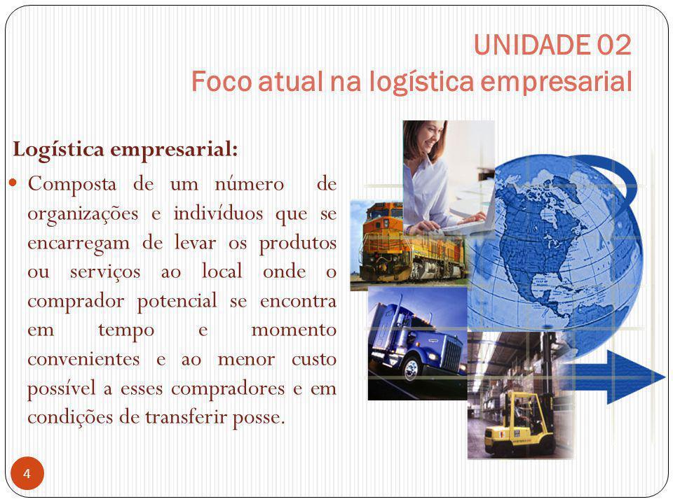 UNIDADE 02 Foco atual na logística empresarial Logística empresarial: Composta de um número de organizações e indivíduos que se encarregam de levar os