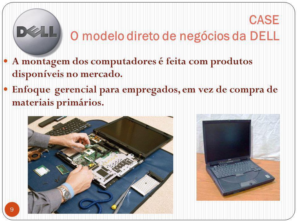 CASE O modelo direto de negócios da DELL A montagem dos computadores é feita com produtos disponíveis no mercado. Enfoque gerencial para empregados, e