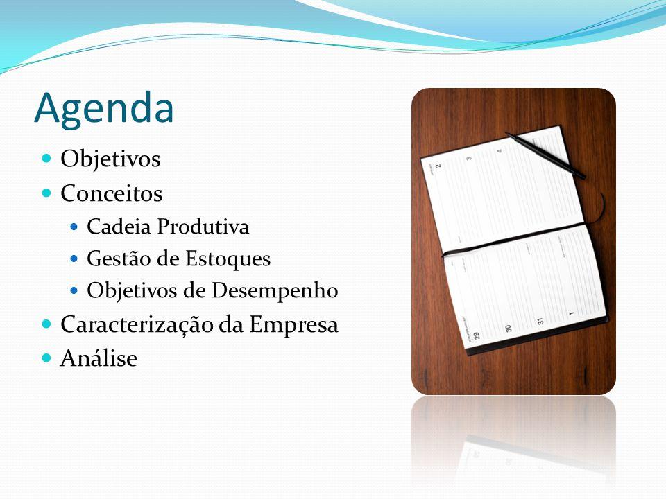 Agenda Objetivos Conceitos Cadeia Produtiva Gestão de Estoques Objetivos de Desempenho Caracterização da Empresa Análise
