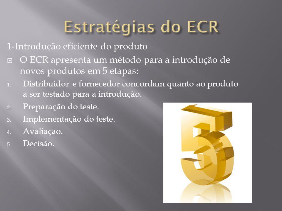 1-Introdução eficiente do produto O ECR apresenta um método para a introdução de novos produtos em 5 etapas: 1.