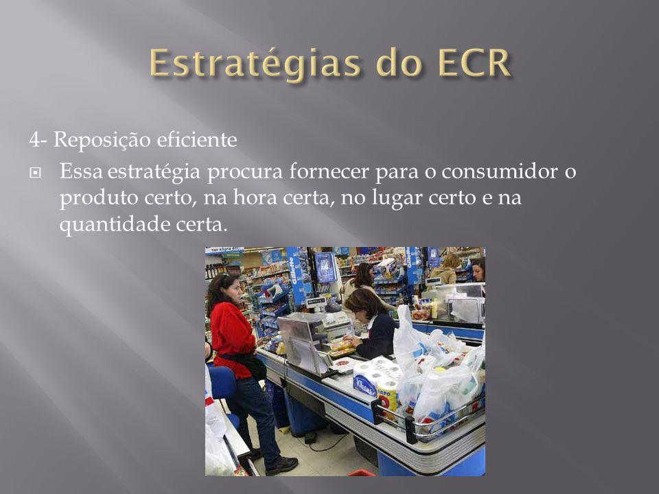 4- Reposição eficiente Essa estratégia procura fornecer para o consumidor o produto certo, na hora certa, no lugar certo e na quantidade certa.