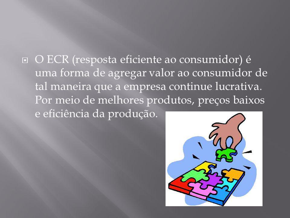 O ECR (resposta eficiente ao consumidor) é uma forma de agregar valor ao consumidor de tal maneira que a empresa continue lucrativa.