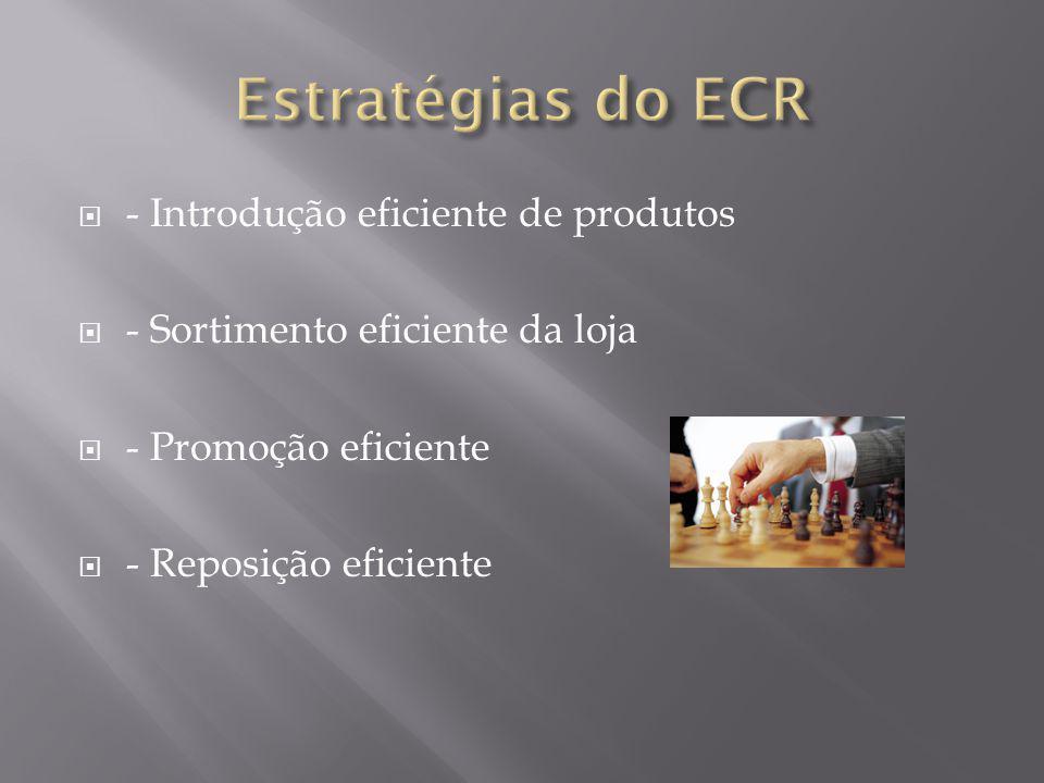 - Introdução eficiente de produtos - Sortimento eficiente da loja - Promoção eficiente - Reposição eficiente