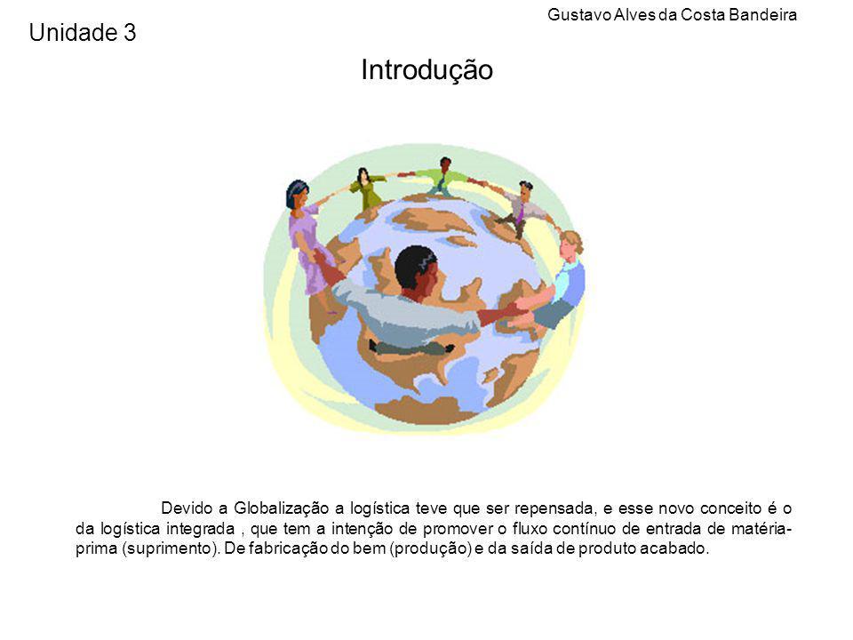 Introdução Devido a Globalização a logística teve que ser repensada, e esse novo conceito é o da logística integrada, que tem a intenção de promover o