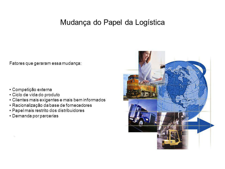 Mudança do Papel da Logística. Fatores que geraram essa mudança: Competição externa Ciclo de vida do produto Clientes mais exigentes e mais bem inform