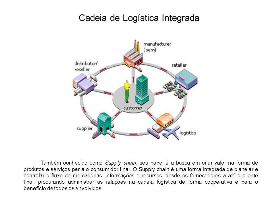 Também conhecido como Supply chain, seu papel é a busca em criar valor na forma de produtos e serviços par a o consumidor final. O Supply chain é uma