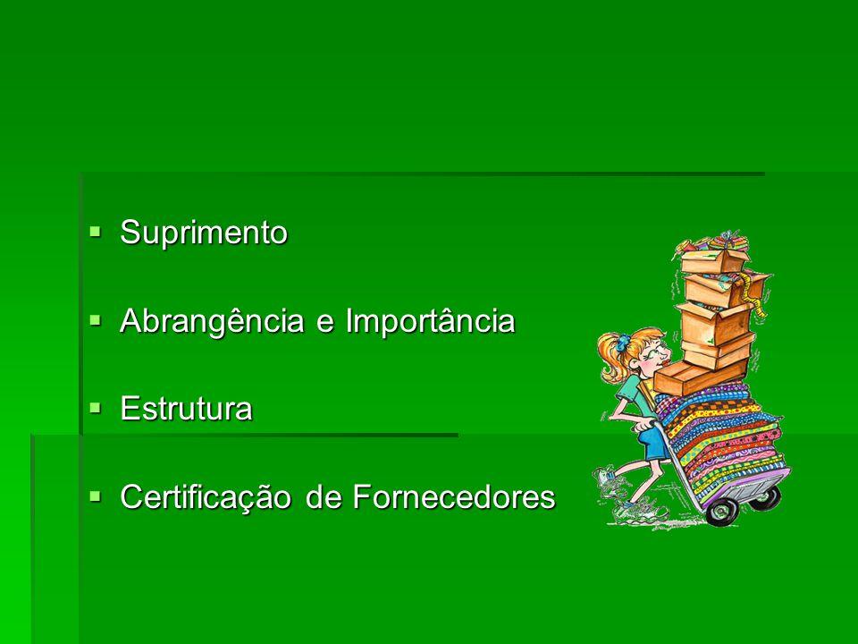 Suprimento Suprimento Abrangência e Importância Abrangência e Importância Estrutura Estrutura Certificação de Fornecedores Certificação de Fornecedores