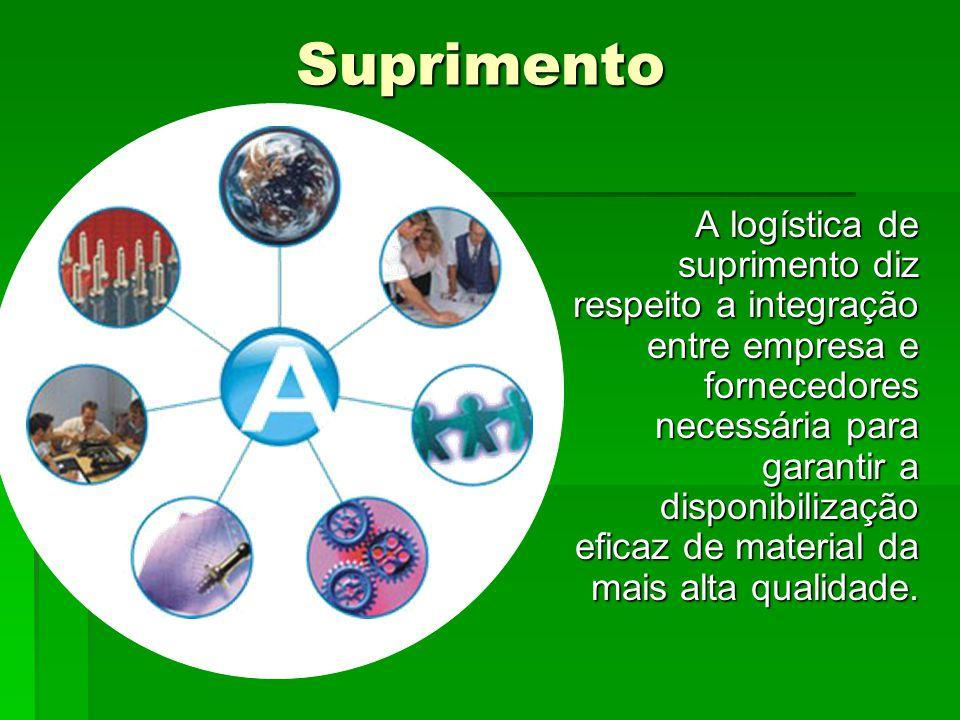 Suprimento A logística de suprimento diz respeito a integração entre empresa e fornecedores necessária para garantir a disponibilização eficaz de material da mais alta qualidade.