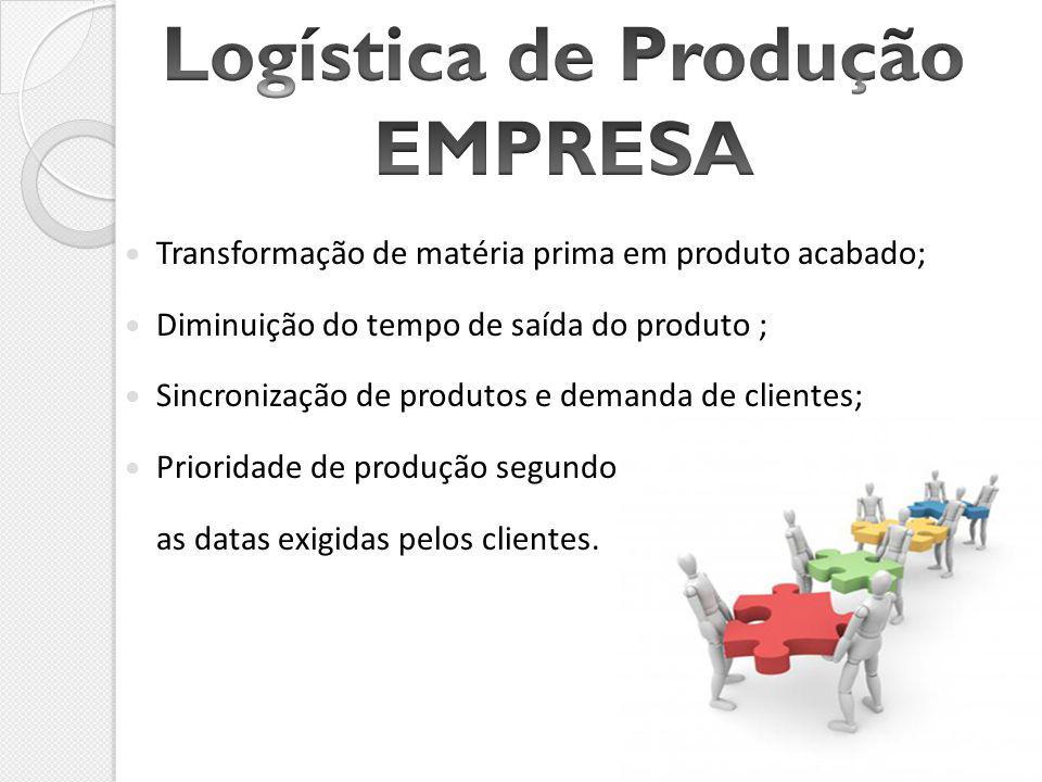 Transformação de matéria prima em produto acabado; Diminuição do tempo de saída do produto ; Sincronização de produtos e demanda de clientes; Priorida