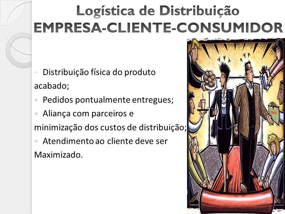Distribuição física do produto acabado; Pedidos pontualmente entregues; Aliança com parceiros e minimização dos custos de distribuição; Atendimento ao