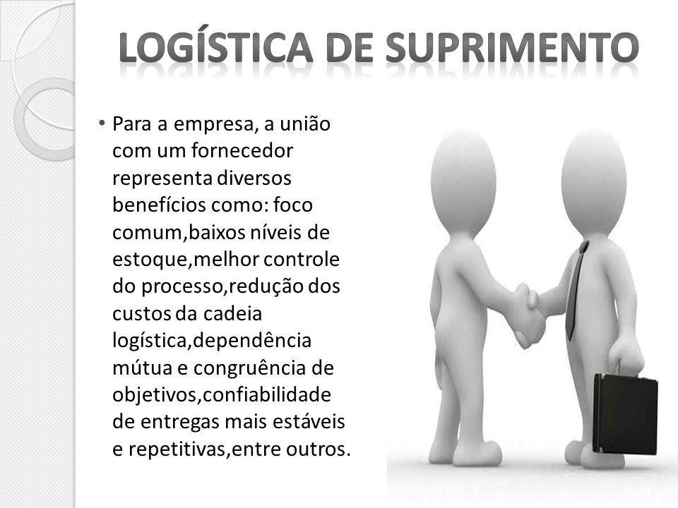Para a empresa, a união com um fornecedor representa diversos benefícios como: foco comum,baixos níveis de estoque,melhor controle do processo,redução