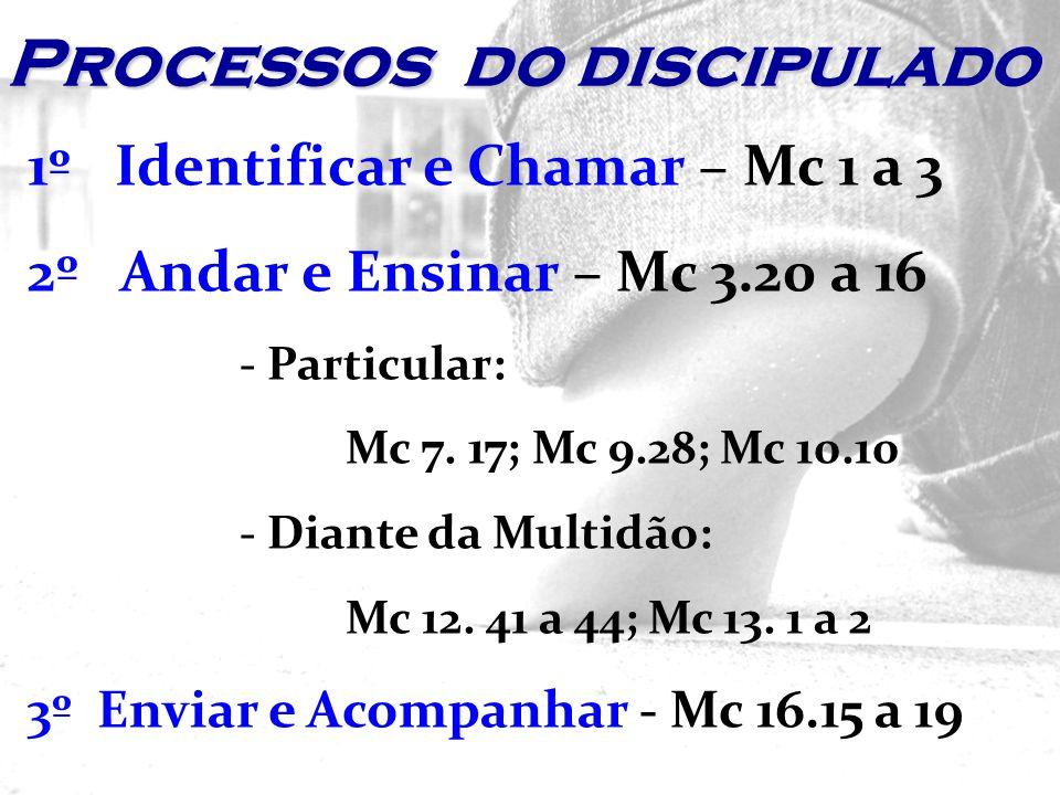 1º Identificar e Chamar – Mc 1 a 3 2º Andar e Ensinar – Mc 3.20 a 16 - Particular: Mc 7. 17; Mc 9.28; Mc 10.10 - Diante da Multidão: Mc 12. 41 a 44; M