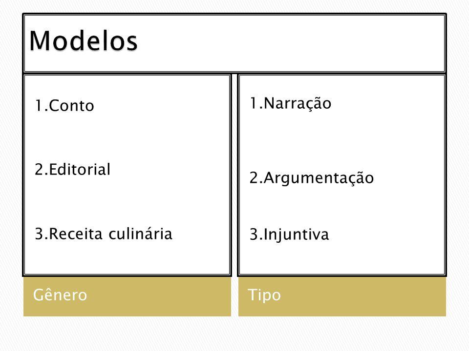 GêneroTipo 1.Conto 2.Editorial 3.Receita culinária 1.Narração 2.Argumentação 3.Injuntiva