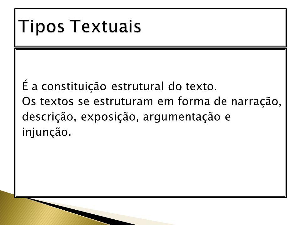 É a constituição estrutural do texto. Os textos se estruturam em forma de narração, descrição, exposição, argumentação e injunção.