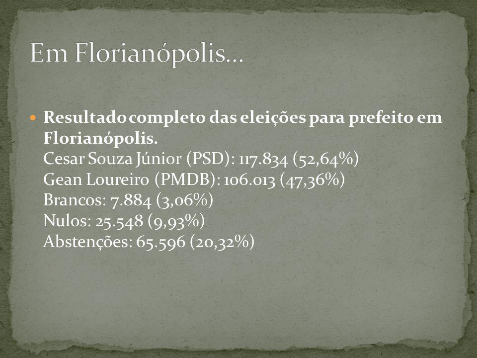 Resultado completo das eleições para prefeito em Florianópolis.
