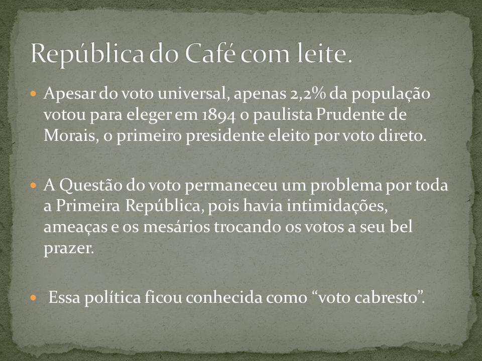 Apesar do voto universal, apenas 2,2% da população votou para eleger em 1894 o paulista Prudente de Morais, o primeiro presidente eleito por voto direto.