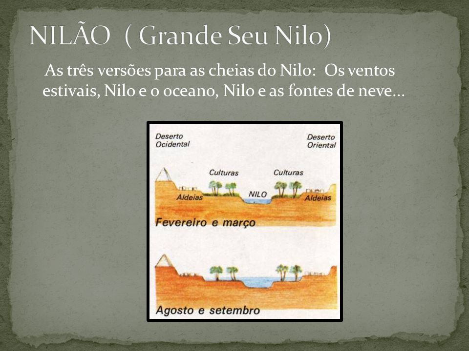 As três versões para as cheias do Nilo: Os ventos estivais, Nilo e o oceano, Nilo e as fontes de neve...