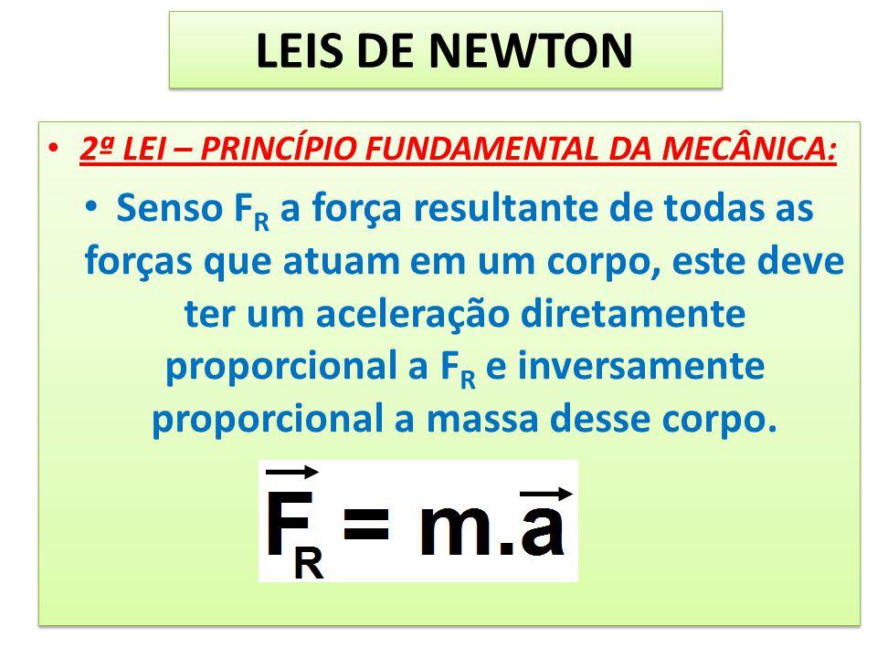 LEIS DE NEWTON 2ª LEI – PRINCÍPIO FUNDAMENTAL DA MECÂNICA: A força resultante e a aceleração têm a mesma direção e o mesmo sentido Se a força resultante é nula (F R = 0), a aceleração também é nula (a = 0); voltamos a lei da INÉRCIA.