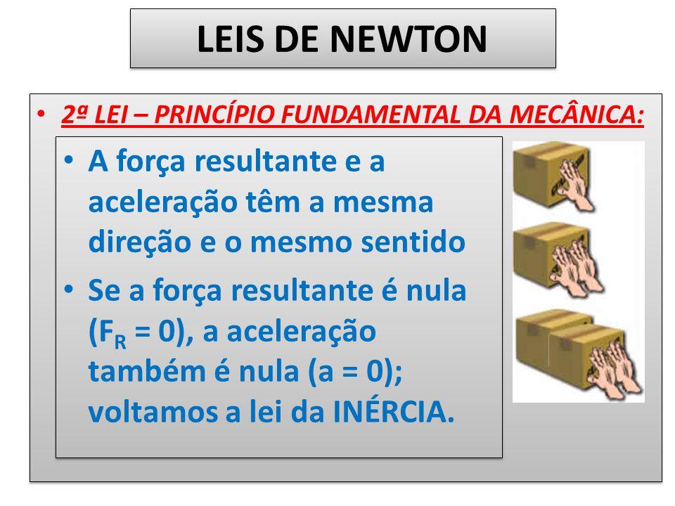 LEIS DE NEWTON 2ª LEI – PRINCÍPIO FUNDAMENTAL DA MECÂNICA: A força resultante e a aceleração têm a mesma direção e o mesmo sentido Se a força resultan