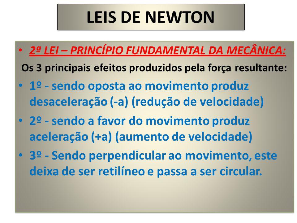 LEIS DE NEWTON 2ª LEI – PRINCÍPIO FUNDAMENTAL DA MECÂNICA: Os 3 principais efeitos produzidos pela força resultante: 1º - sendo oposta ao movimento produz desaceleração (-a) (redução de velocidade) 2º - sendo a favor do movimento produz aceleração (+a) (aumento de velocidade) 3º - Sendo perpendicular ao movimento, este deixa de ser retilíneo e passa a ser circular.