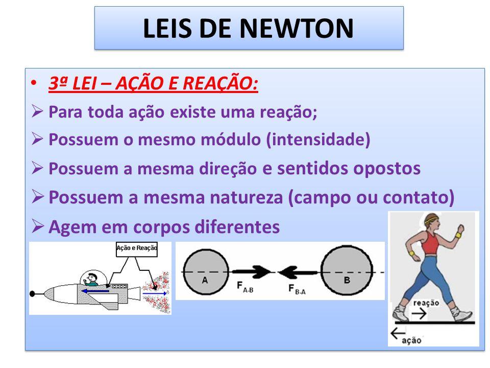 LEIS DE NEWTON 3ª LEI – AÇÃO E REAÇÃO: Para toda ação existe uma reação; Possuem o mesmo módulo (intensidade) Possuem a mesma direção e sentidos opostos Possuem a mesma natureza (campo ou contato) Agem em corpos diferentes 3ª LEI – AÇÃO E REAÇÃO: Para toda ação existe uma reação; Possuem o mesmo módulo (intensidade) Possuem a mesma direção e sentidos opostos Possuem a mesma natureza (campo ou contato) Agem em corpos diferentes