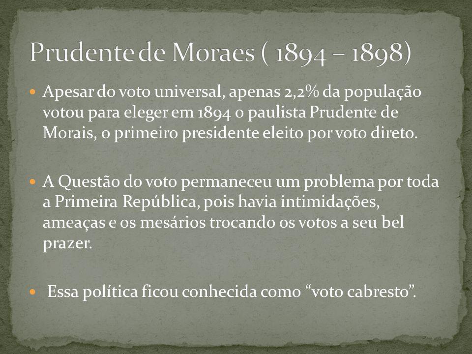 Apesar do voto universal, apenas 2,2% da população votou para eleger em 1894 o paulista Prudente de Morais, o primeiro presidente eleito por voto dire